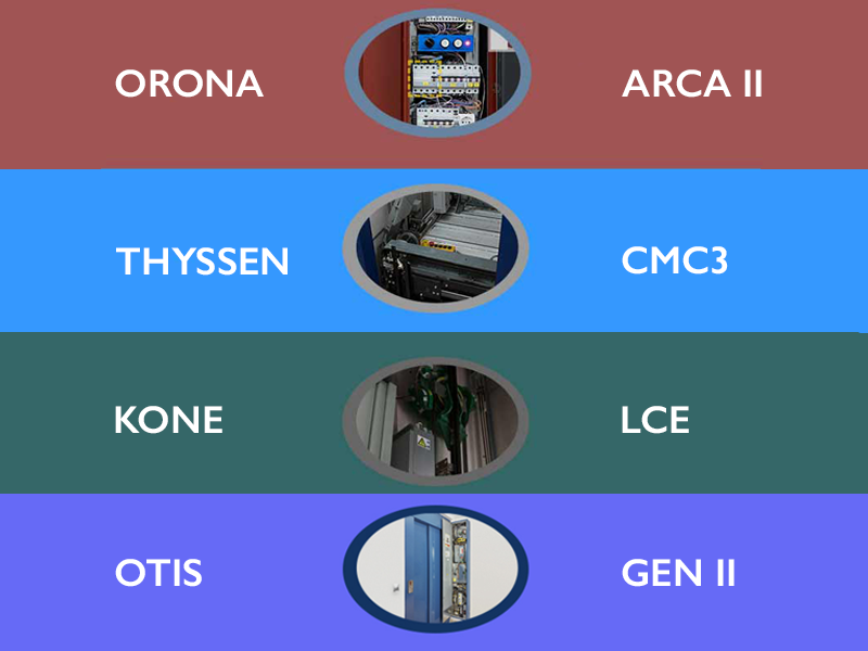 Cursos básicos online de detección de averías para maniobras de Orona, Thyssen, Kone y Otis